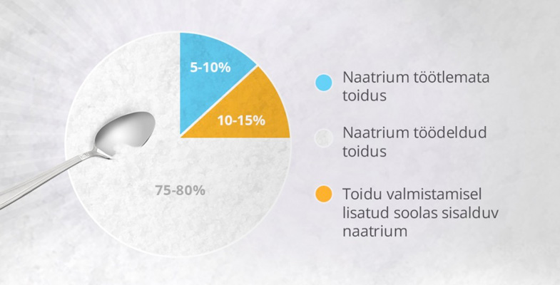 sool_statistika-1