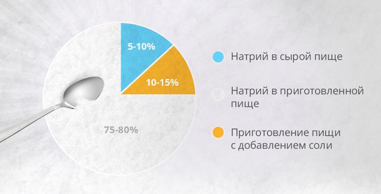 sool_rus