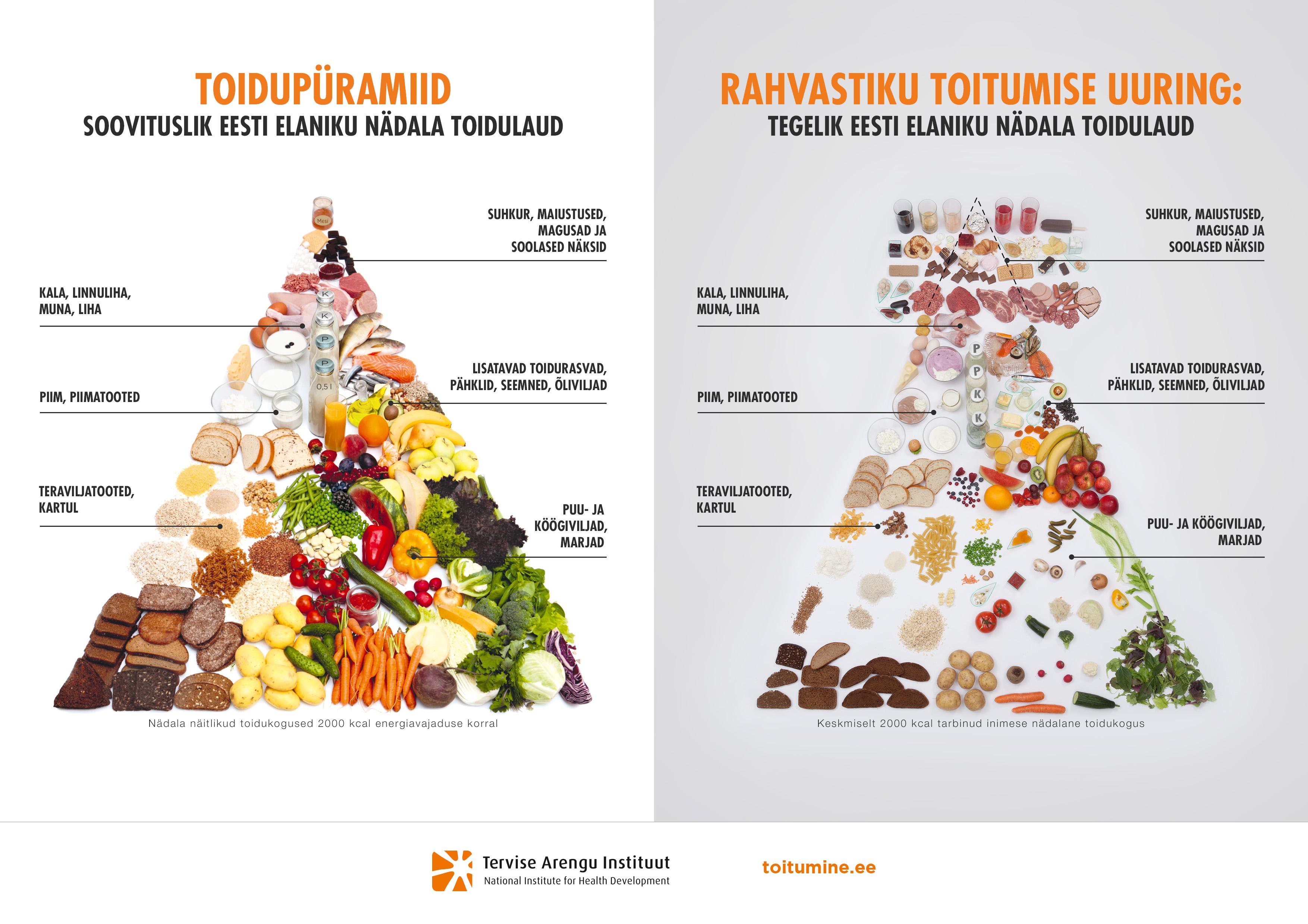 eesti köögiviljad