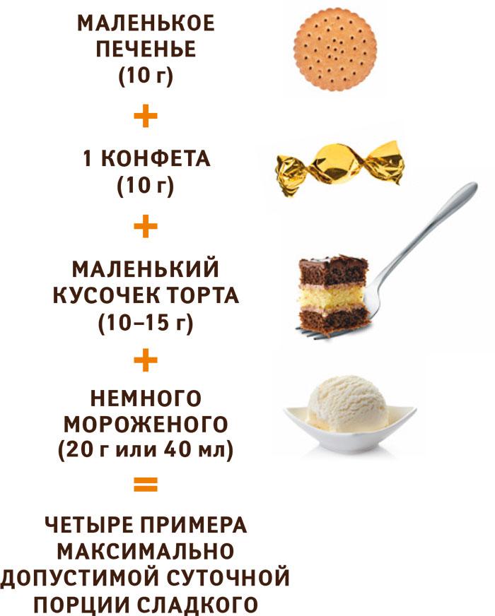 Какое Конфеты Можно При Диете. Ешь и худей: 7 сладостей, которые можно есть на диете и не поправляться