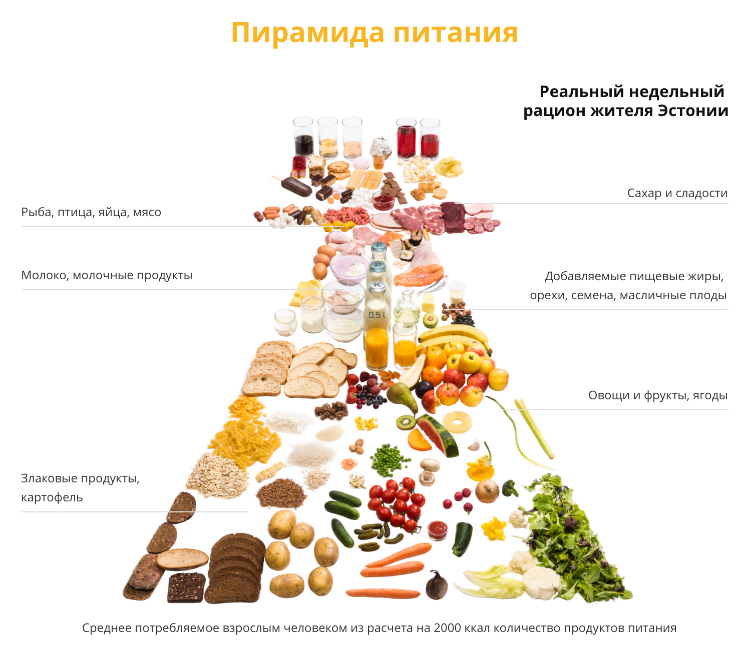 диета при изжоге правильное питание меню